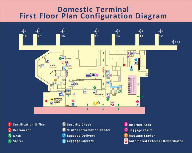 Domestic Terminal First Floor